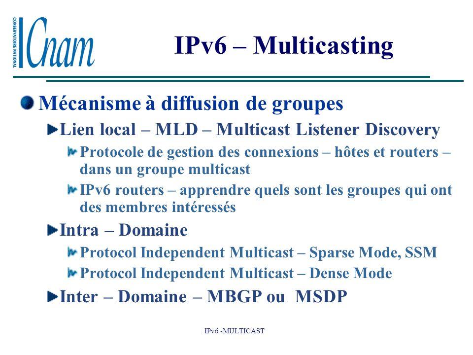 IPv6 – Multicasting Mécanisme à diffusion de groupes