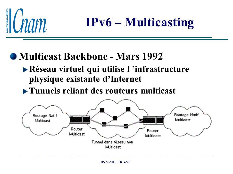 IPv6 – Multicasting Multicast Backbone - Mars 1992