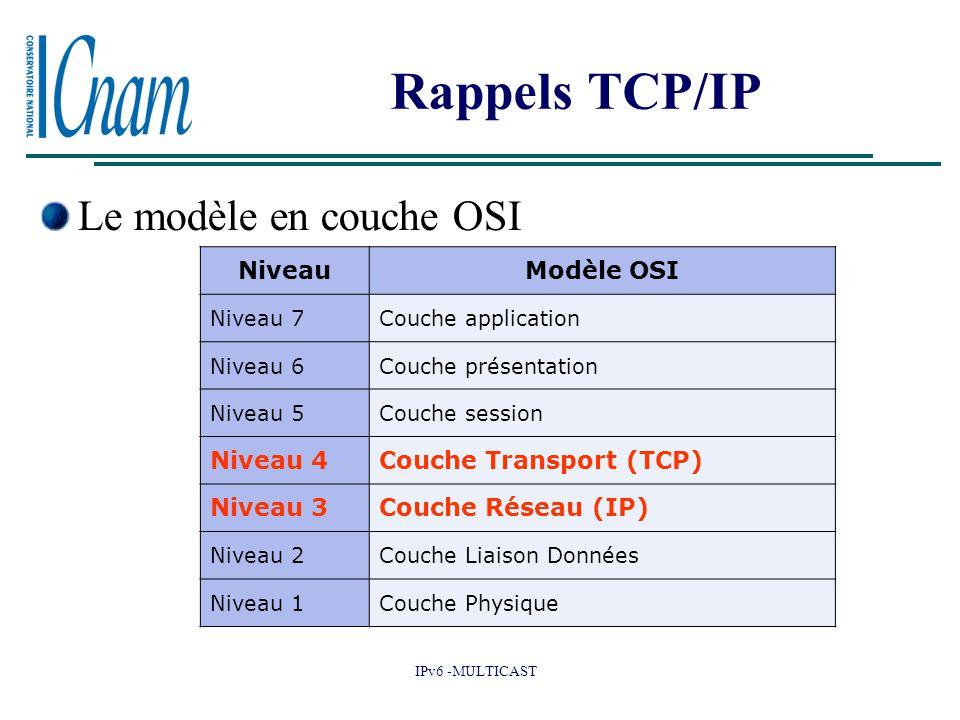 Rappels TCP/IP Le modèle en couche OSI Niveau Modèle OSI Niveau 4