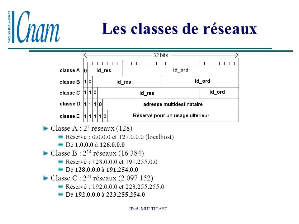 Les classes de réseaux Classe A : 27 réseaux (128)