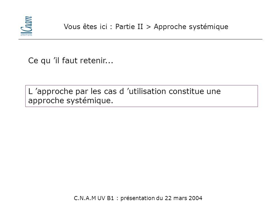 Vous êtes ici : Partie II > Approche systémique