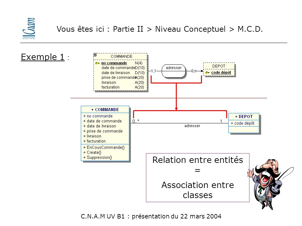 Relation entre entités = Association entre classes
