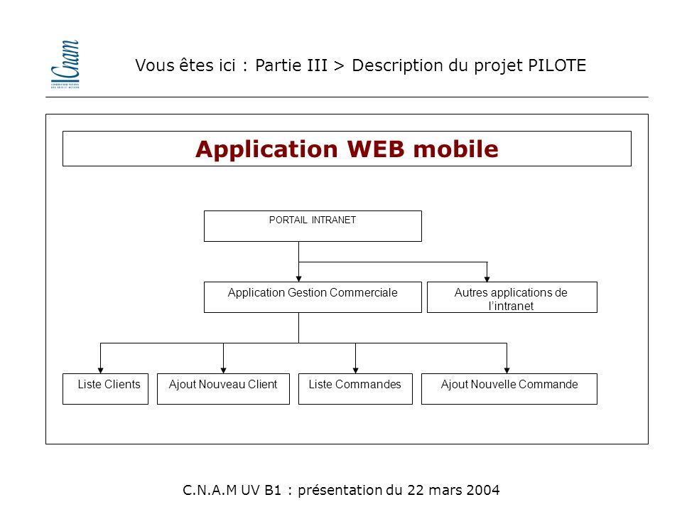 Application WEB mobile