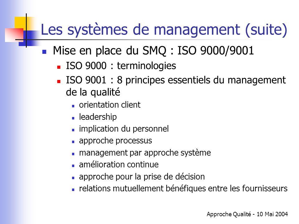 Les systèmes de management (suite)