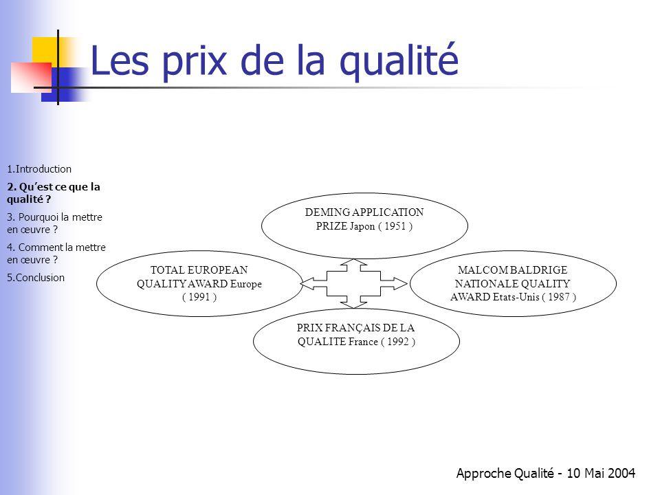 Les prix de la qualité Approche Qualité - 10 Mai 2004
