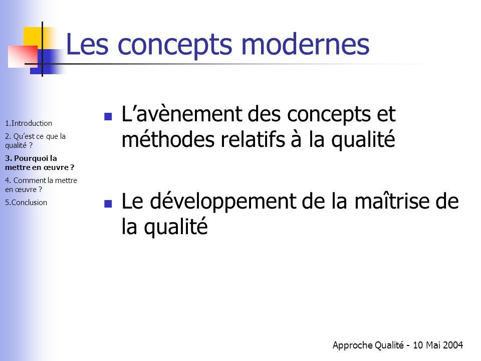 Les concepts modernes L'avènement des concepts et méthodes relatifs à la qualité. Le développement de la maîtrise de la qualité.