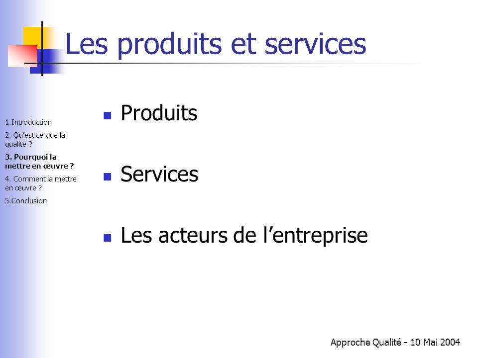 Les produits et services