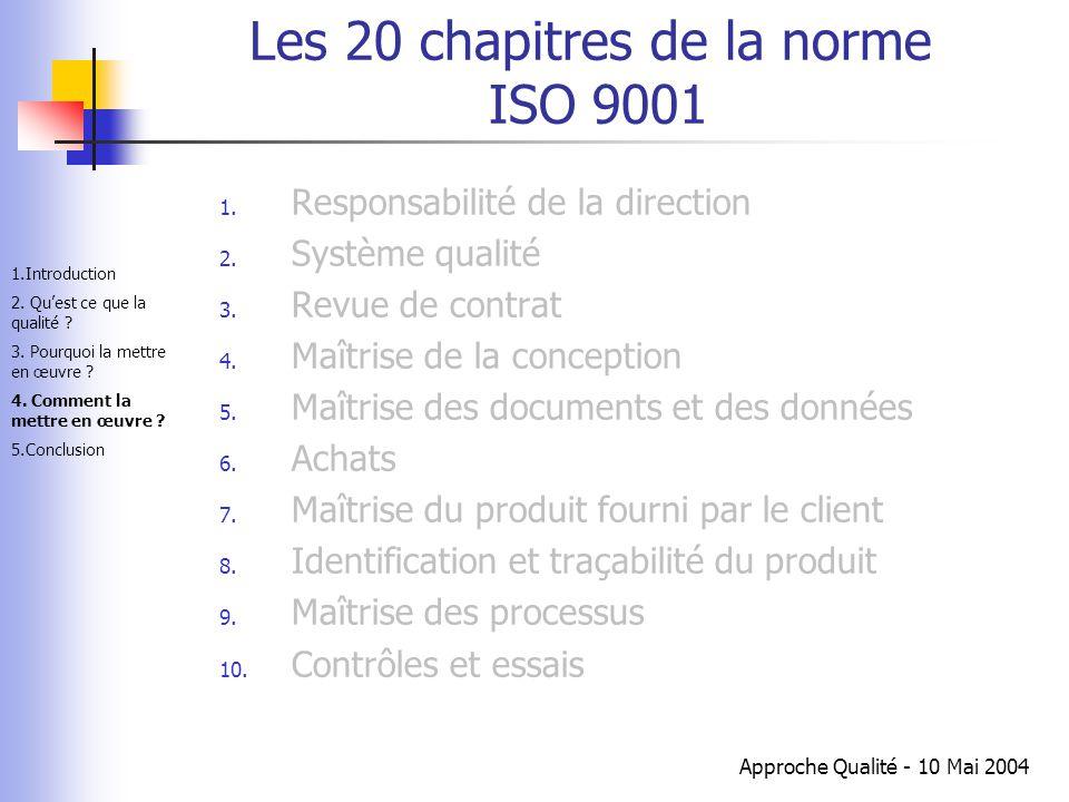 Les 20 chapitres de la norme ISO 9001