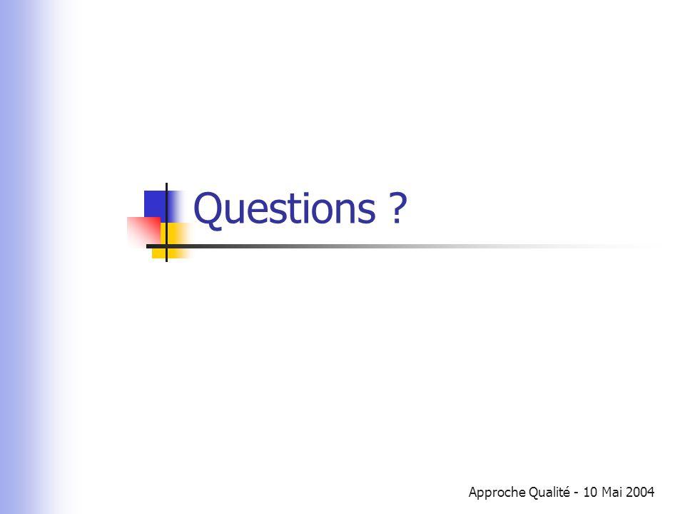 Questions Approche Qualité - 10 Mai 2004