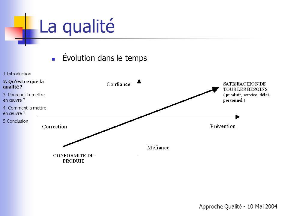La qualité Évolution dans le temps Approche Qualité - 10 Mai 2004