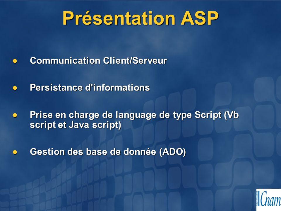 Présentation ASP Communication Client/Serveur