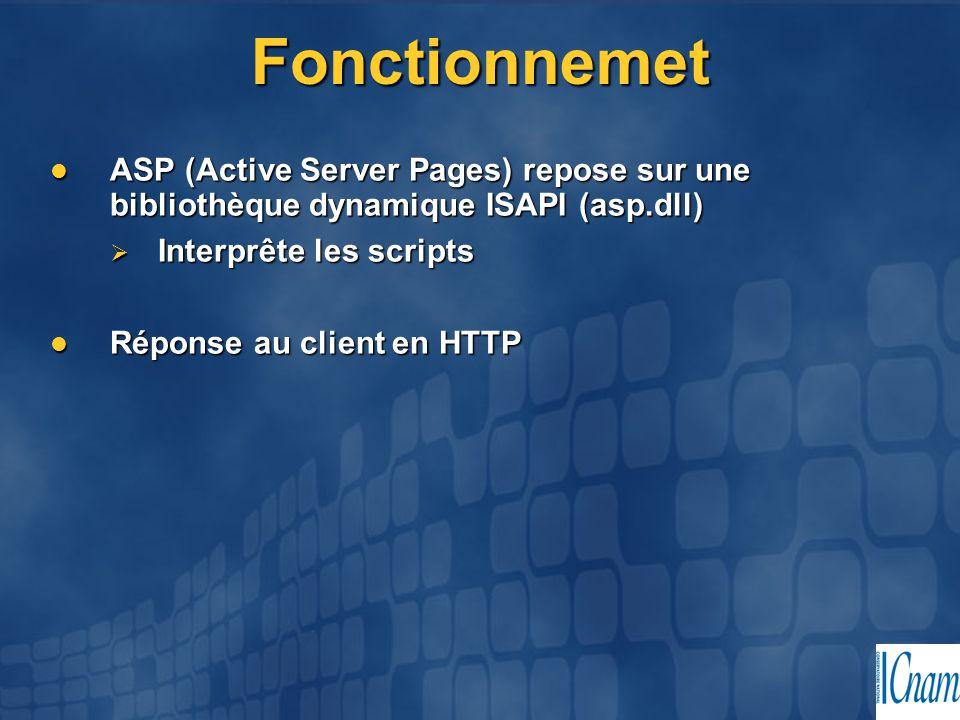 Fonctionnemet ASP (Active Server Pages) repose sur une bibliothèque dynamique ISAPI (asp.dll) Interprête les scripts.