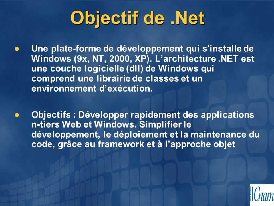 Objectif de .Net