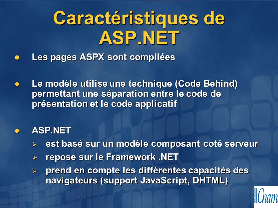 Caractéristiques de ASP.NET