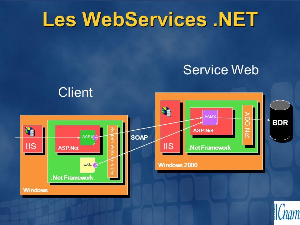 Les WebServices .NET Service Web Client IIS IIS BDR ADO.Net