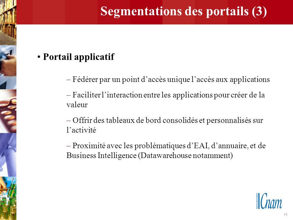 Segmentations des portails (3)