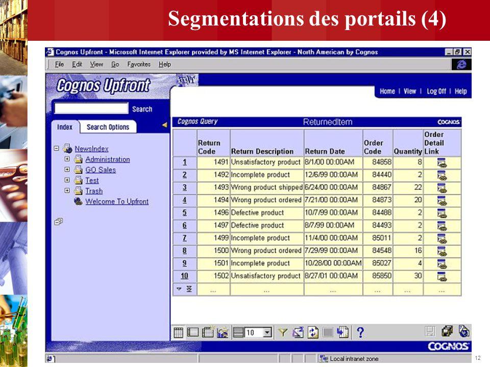 Segmentations des portails (4)