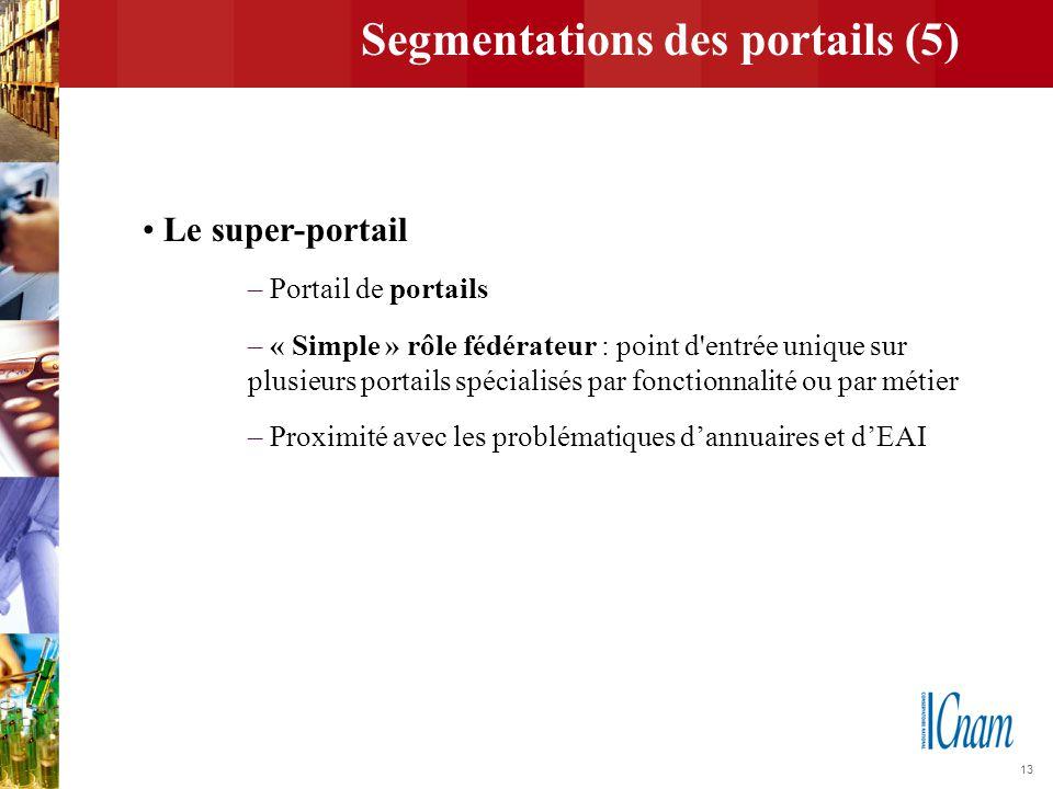 Segmentations des portails (5)