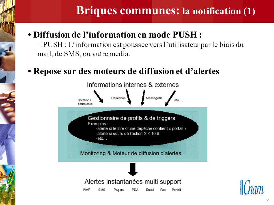 Briques communes: la notification (1)