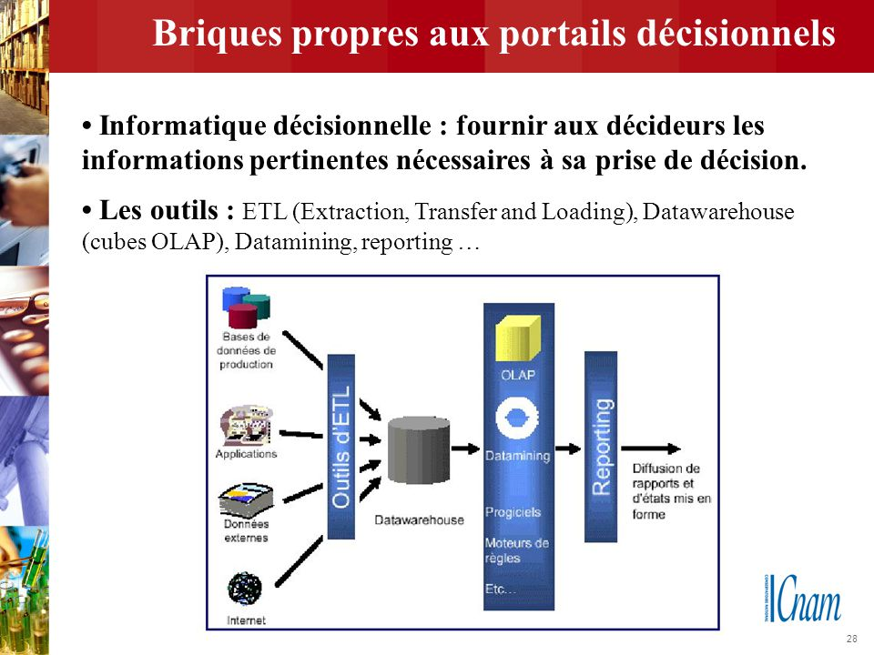 Briques propres aux portails décisionnels