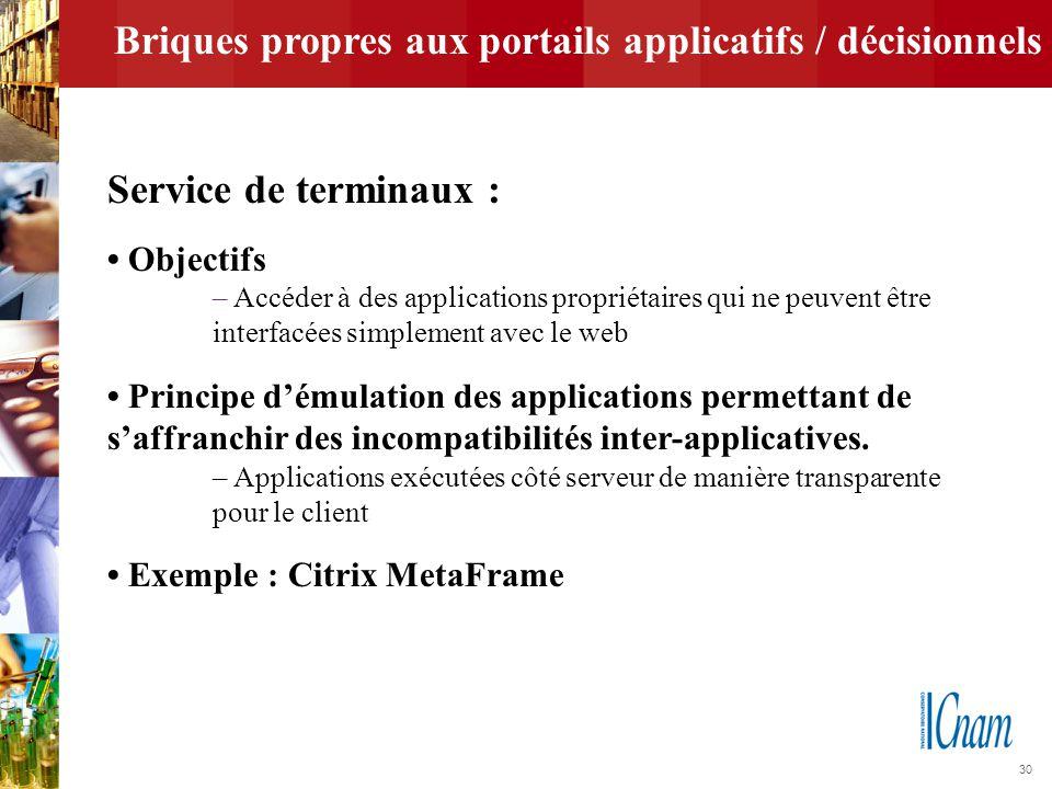 Briques propres aux portails applicatifs / décisionnels
