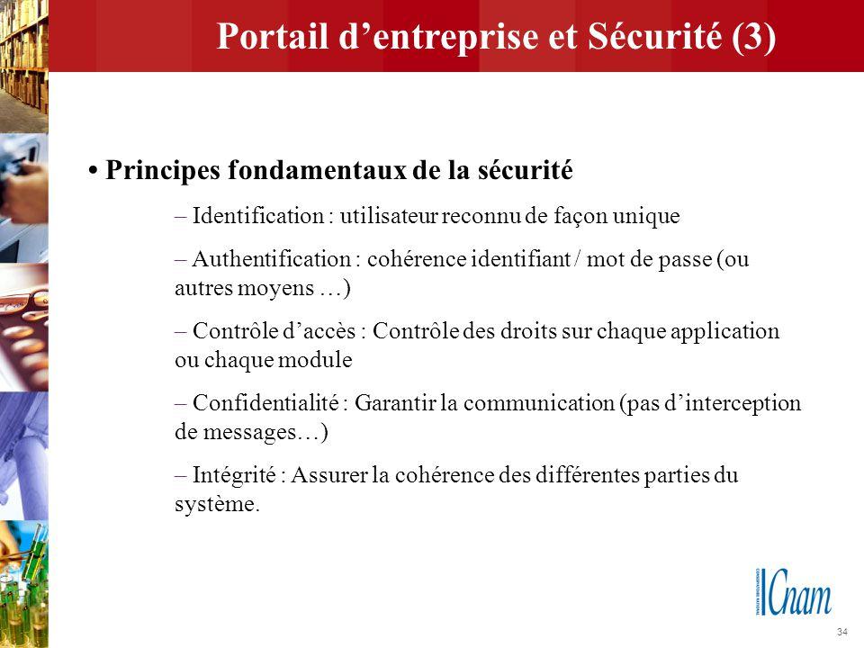 Portail d'entreprise et Sécurité (3)