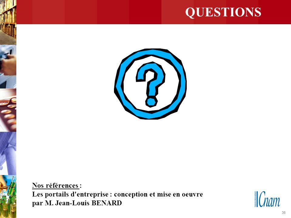 QUESTIONS Nos références :