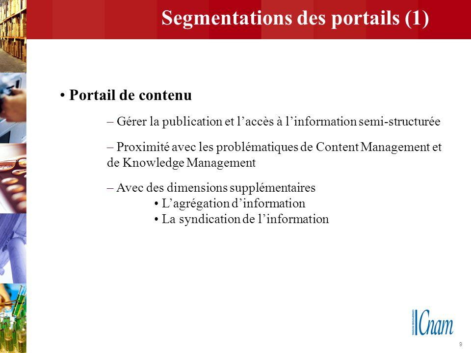 Segmentations des portails (1)