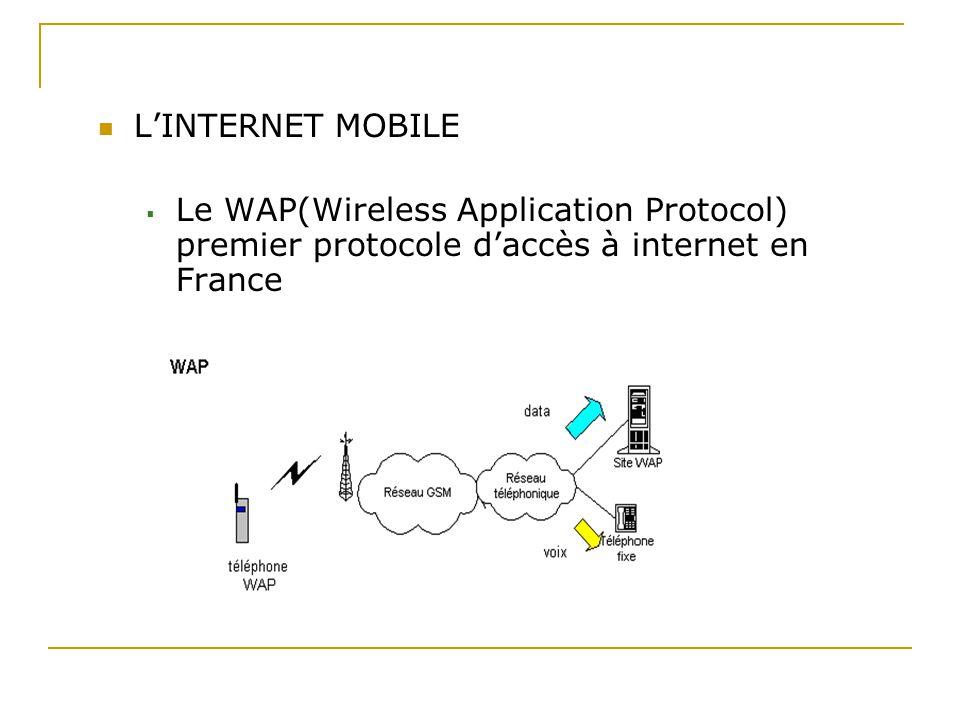 L'INTERNET MOBILE Le WAP(Wireless Application Protocol) premier protocole d'accès à internet en France.