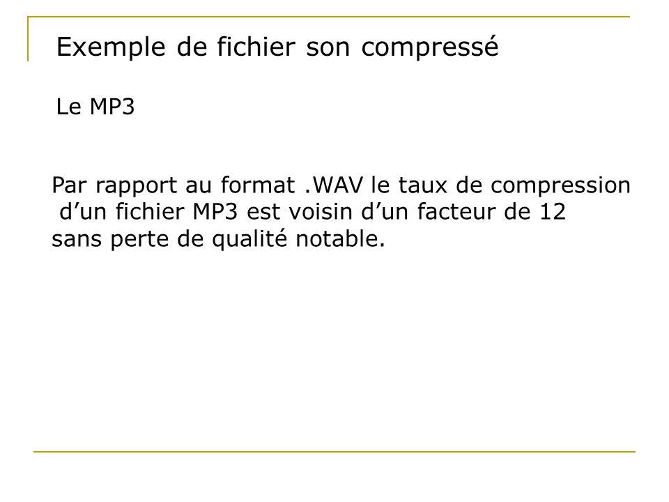 Exemple de fichier son compressé