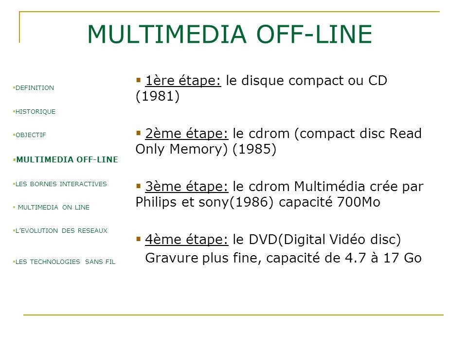 MULTIMEDIA OFF-LINE 1ère étape: le disque compact ou CD (1981)