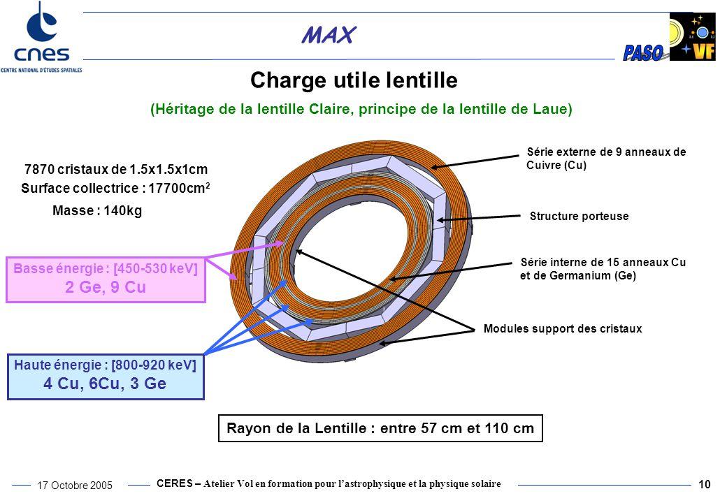 Charge utile lentille 2 Ge, 9 Cu 4 Cu, 6Cu, 3 Ge