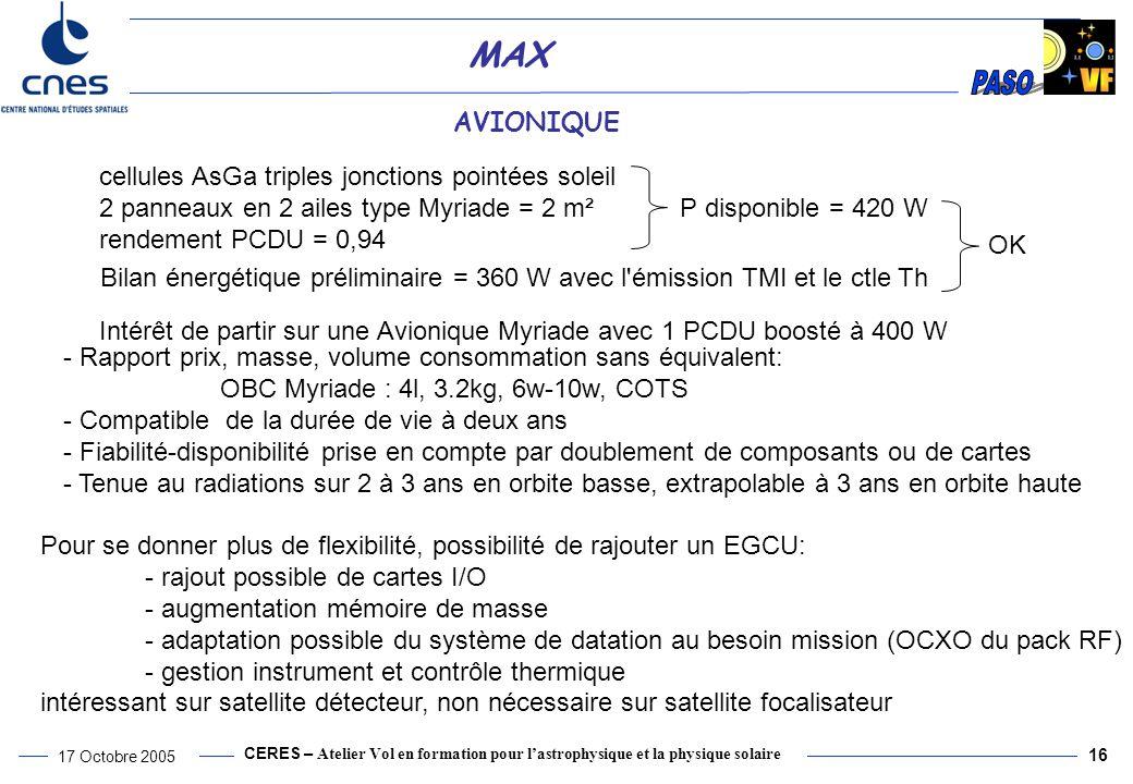 Intérêt de partir sur une Avionique Myriade avec 1 PCDU boosté à 400 W
