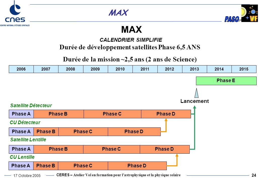 MAX Durée de développement satellites Phase 6,5 ANS
