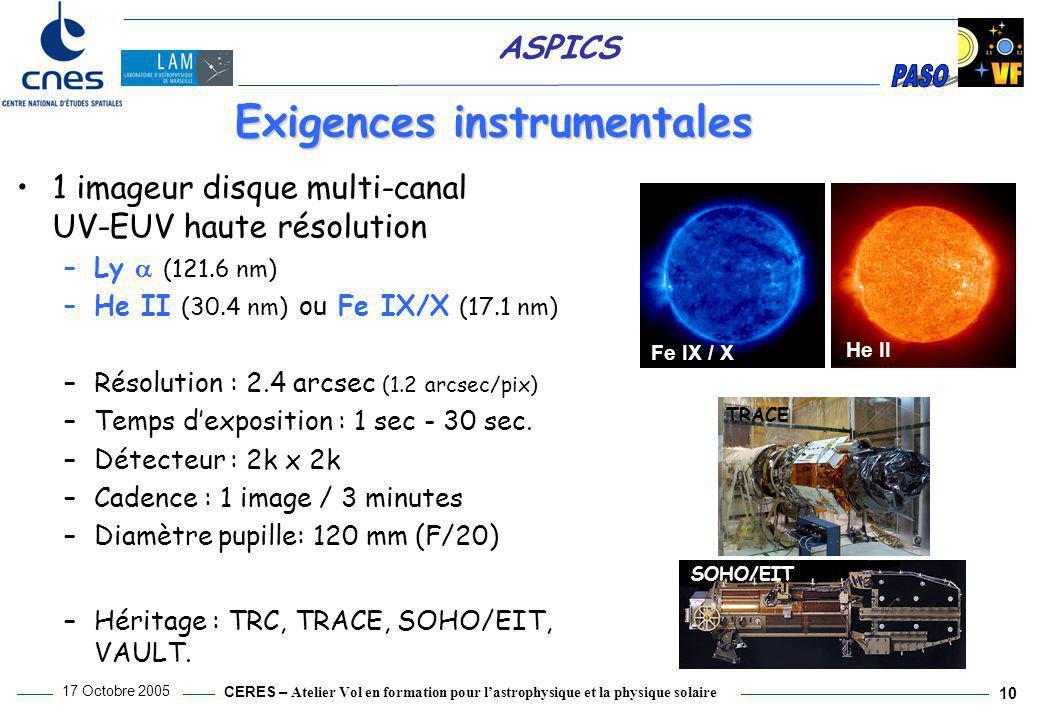 Exigences instrumentales