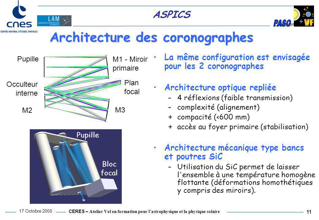 Architecture des coronographes