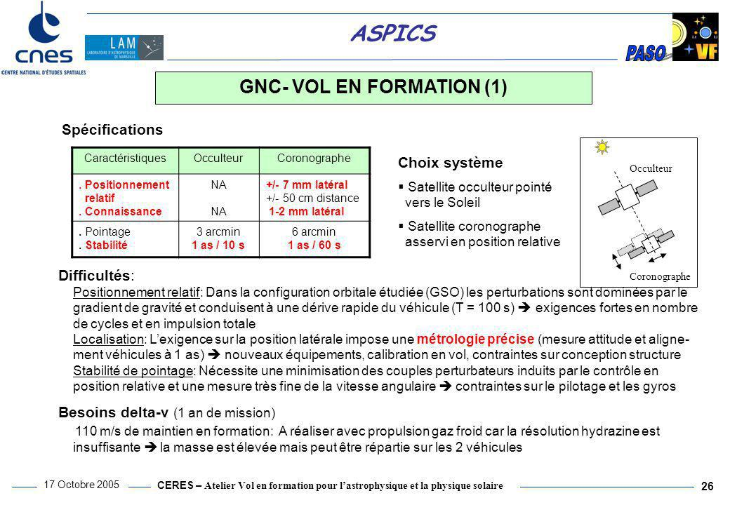GNC- VOL EN FORMATION (1)