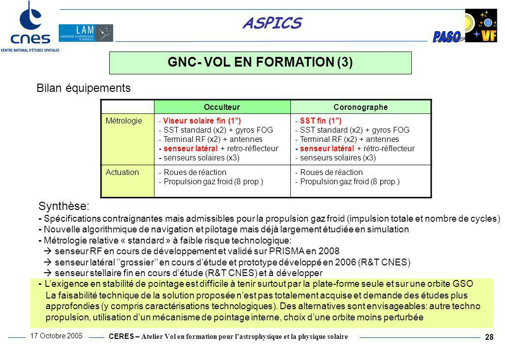 GNC- VOL EN FORMATION (3)