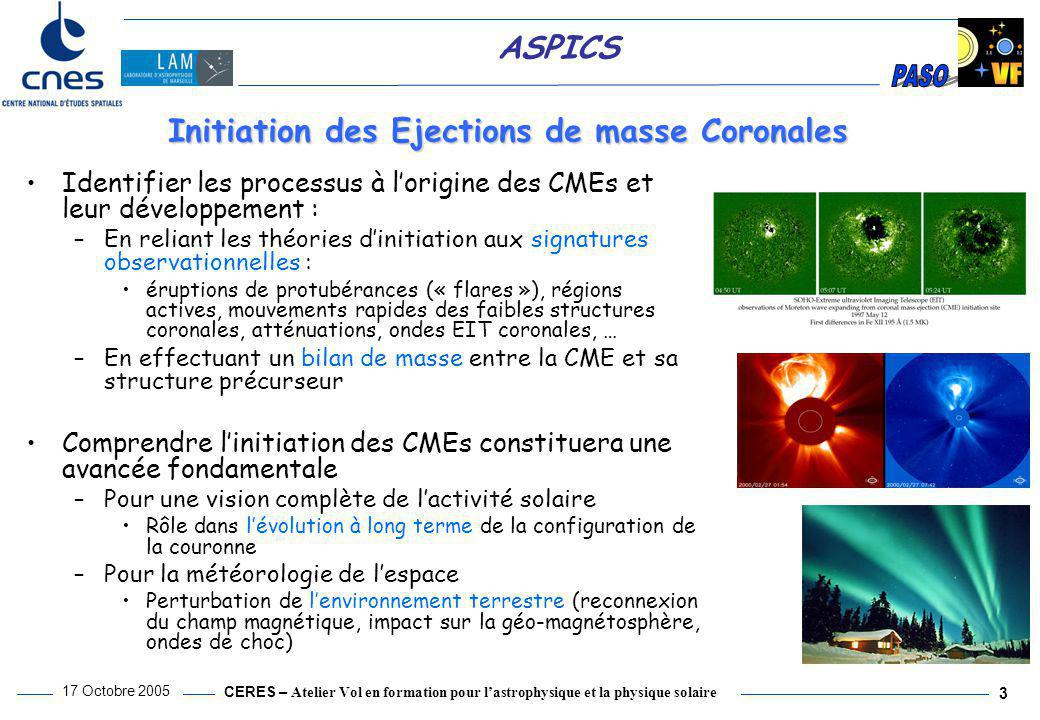 Initiation des Ejections de masse Coronales