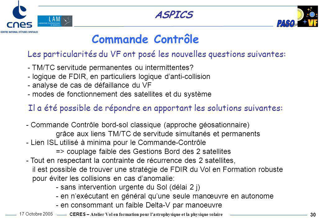Commande Contrôle Les particularités du VF ont posé les nouvelles questions suivantes: - TM/TC servitude permanentes ou intermittentes