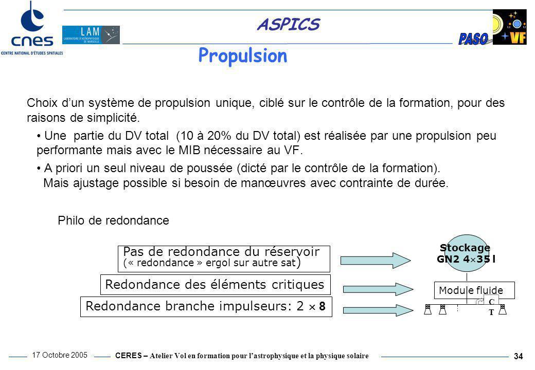 Propulsion Choix d'un système de propulsion unique, ciblé sur le contrôle de la formation, pour des raisons de simplicité.