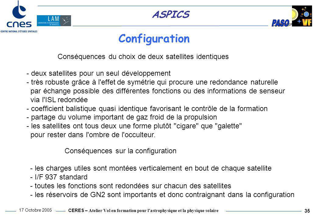 Conséquences sur la configuration
