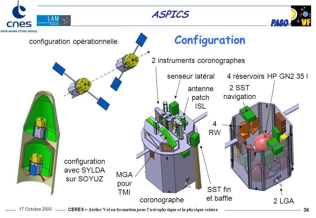 Configuration configuration opérationnelle 2 instruments coronographes