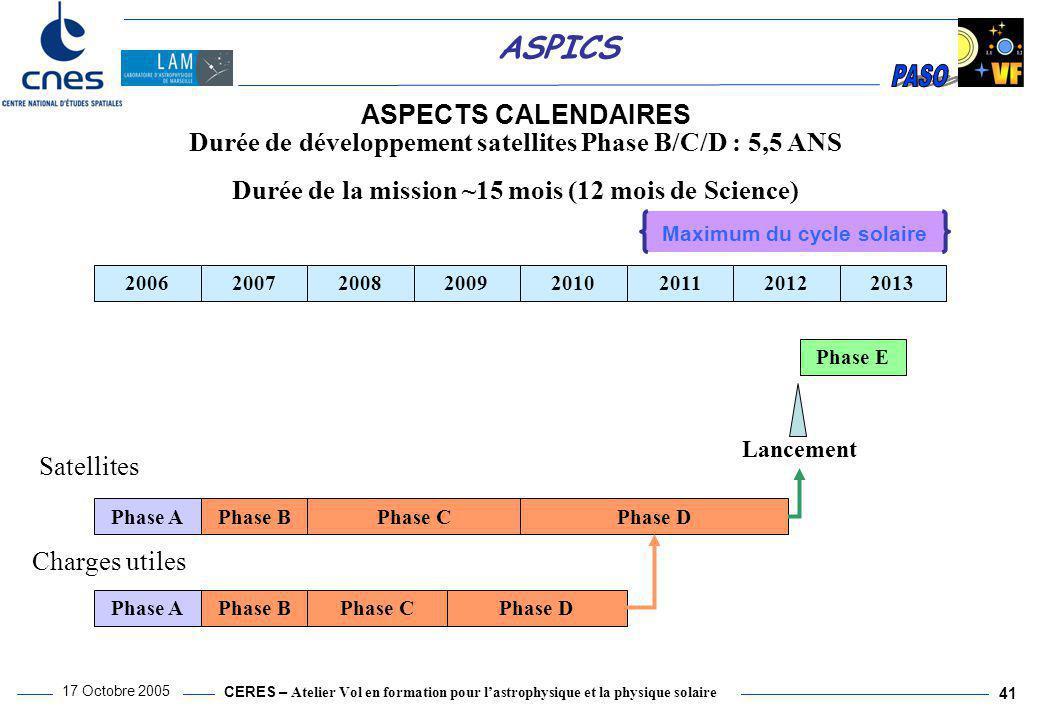 Durée de développement satellites Phase B/C/D : 5,5 ANS