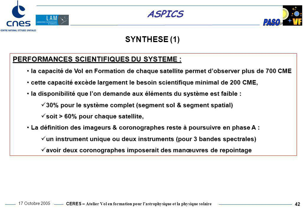 SYNTHESE (1) PERFORMANCES SCIENTIFIQUES DU SYSTEME :