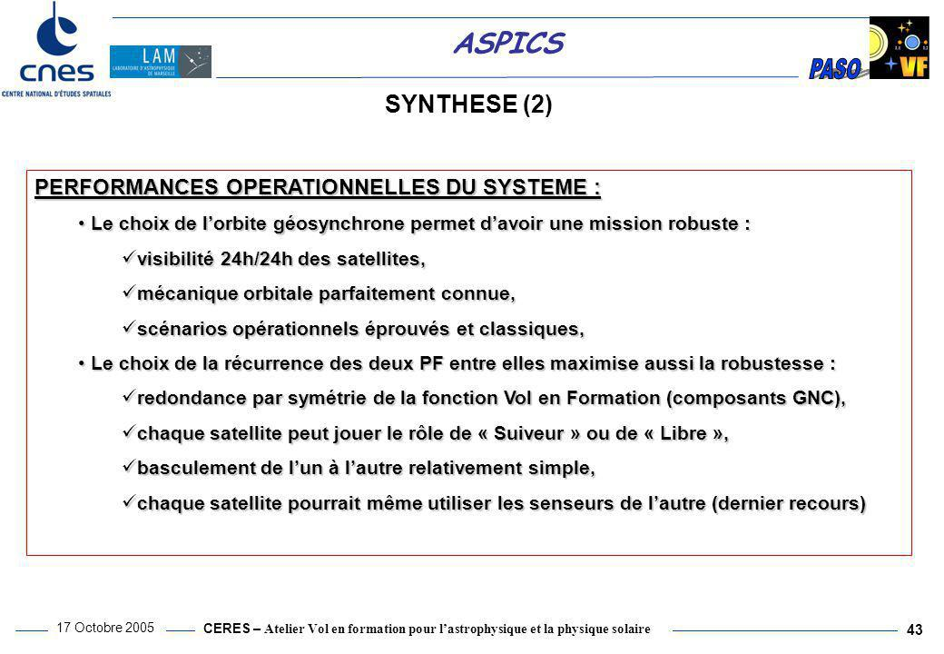 SYNTHESE (2) PERFORMANCES OPERATIONNELLES DU SYSTEME :