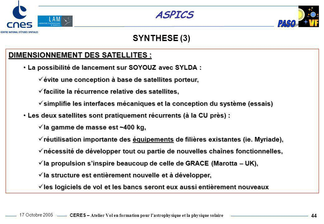 SYNTHESE (3) DIMENSIONNEMENT DES SATELLITES :