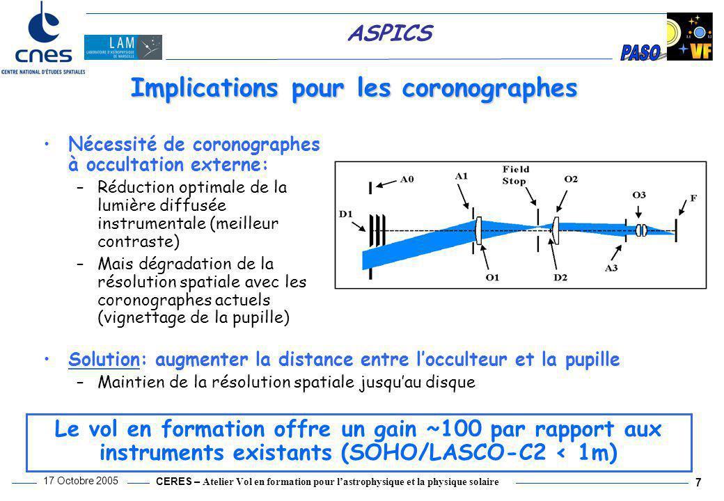 Implications pour les coronographes