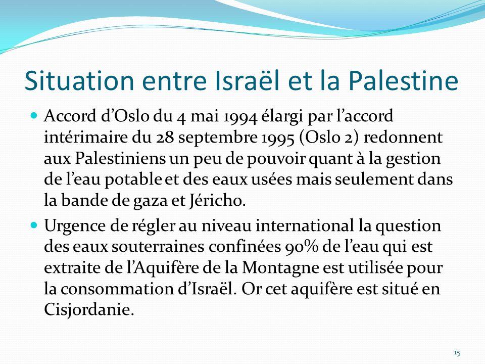 Situation entre Israël et la Palestine