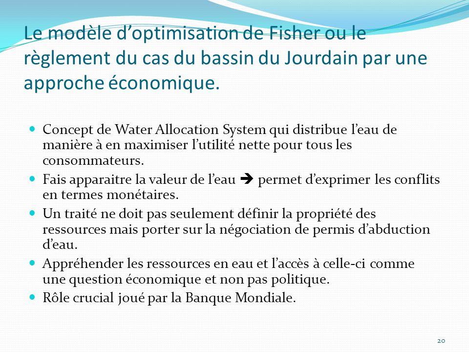 Le modèle d'optimisation de Fisher ou le règlement du cas du bassin du Jourdain par une approche économique.